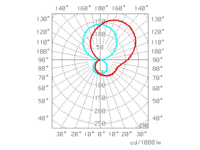 LED-kylpyhuonevalaisin Ensto Alisa, AL14018LED/DW, 9W/8DW, 628mm, IP44, valkoinen
